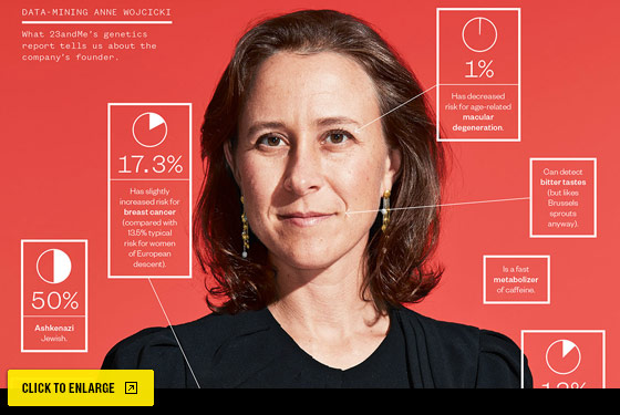 The Google of Spit: The Story of 23andMe.com