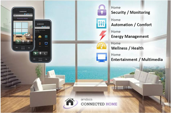 Connected Home Medical Monitoring Devices Estimated to Grow at 44.4% CAGR